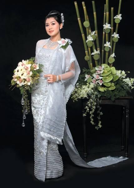 Eain Dra Kyaw Zin